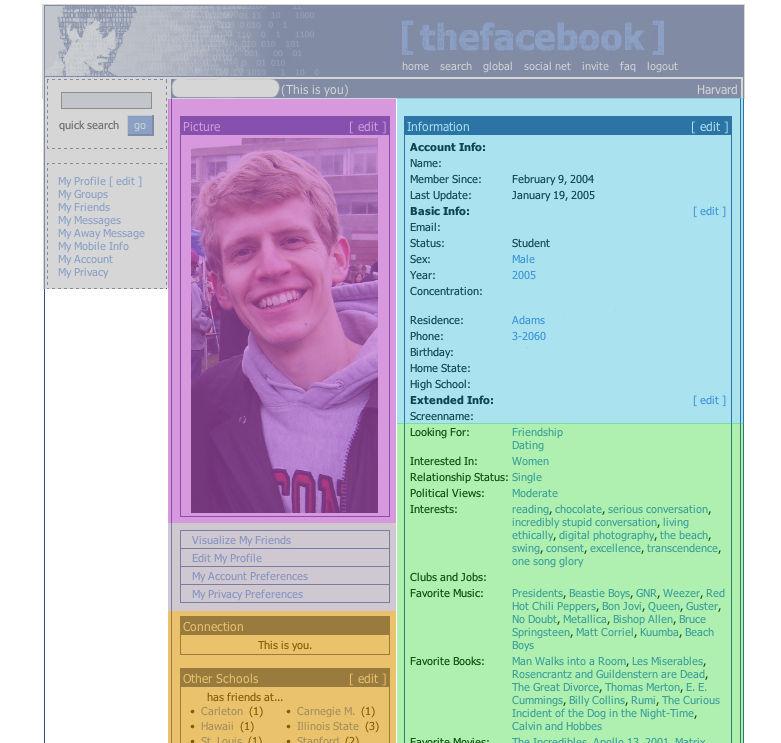 Facebook2004 analisada