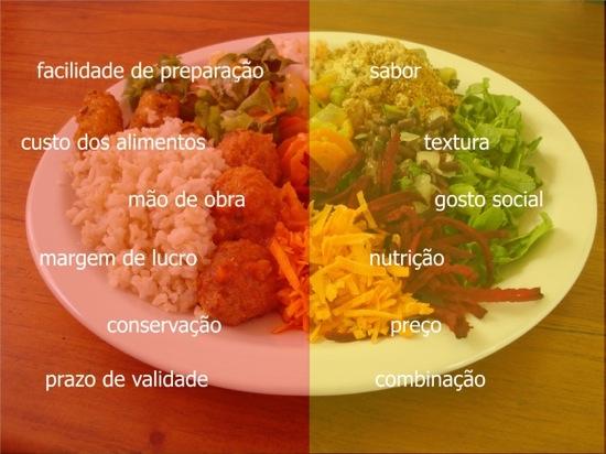 Objeto comida1