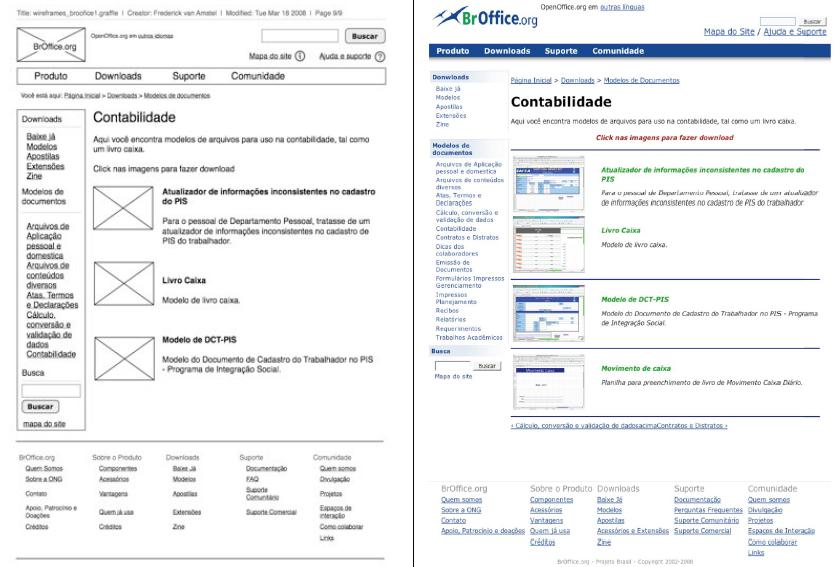Design Participativo numa comunidade de Software Livre: o caso do website BrOffice.org
