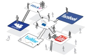 Social-Activity.jpg