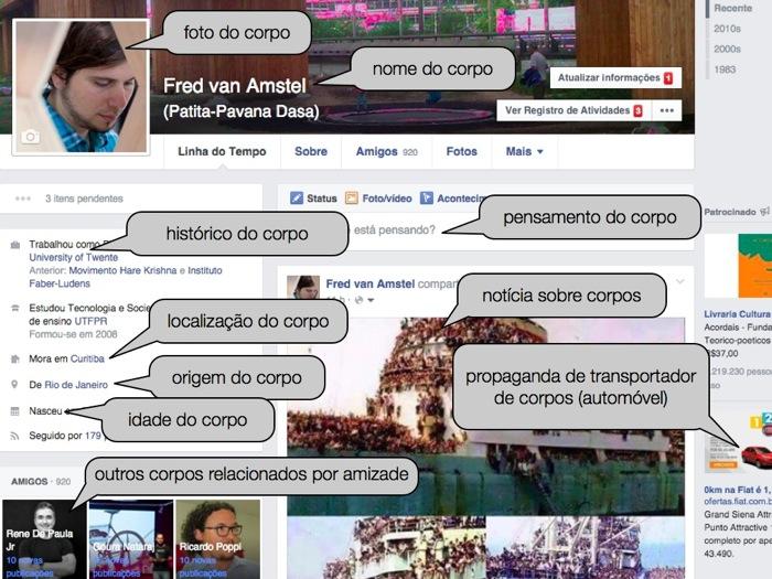 Corpo facebook
