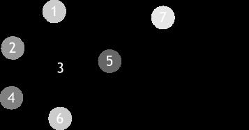 Espaco possibilidades rede