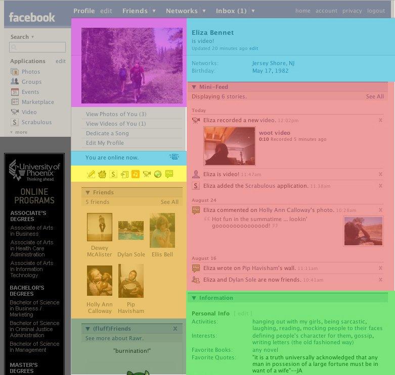 Facebook2007 analisada