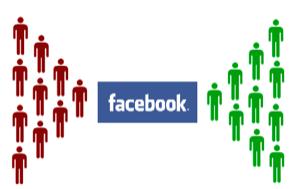 Facebook polarizacao