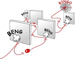 Diagrama que explica a abordagem heurística de tentativa e erro, mas com evolução.