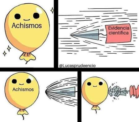 Achismos