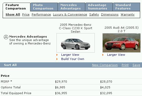 Comparacao entre um Mercedes e um Audi