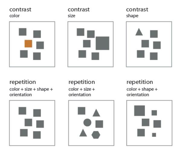 Design de interfaces gráficas
