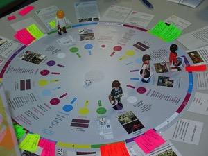 Jogos na pesquisa e prática de Design Participativo