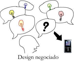 Design negociado
