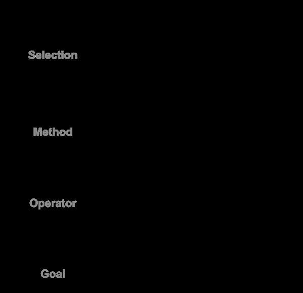 7ab19acea0 Um modelo preditivo que leva em consideração ...