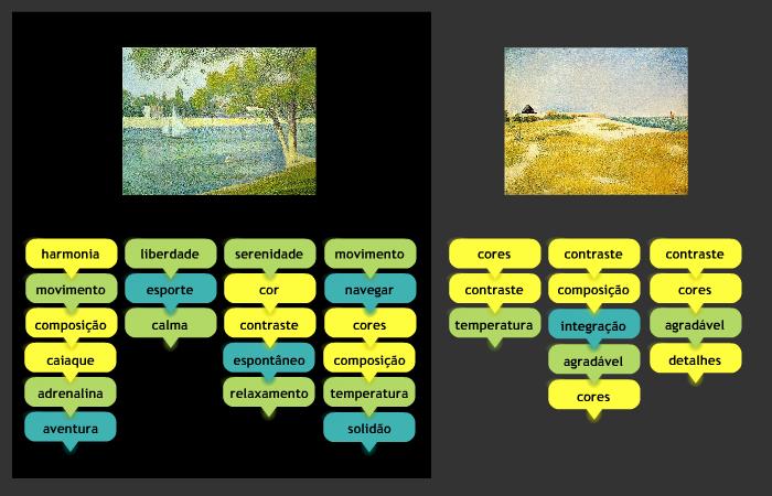 Perfil Semiótico: Um Método para Especificar Design Gráfico de Interfaces