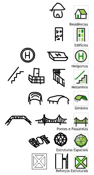 Processo de criação de ícones para Palmifer