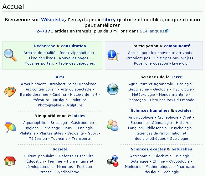 Página inicial da Wikipedia em Francês