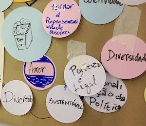 Pensamento projetual no governo brasileiro