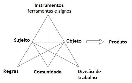 Sistemaatividade